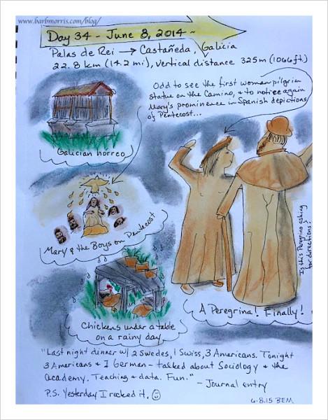 Camino de Santiago | Barb Morris'  Day 34 Journal Entry